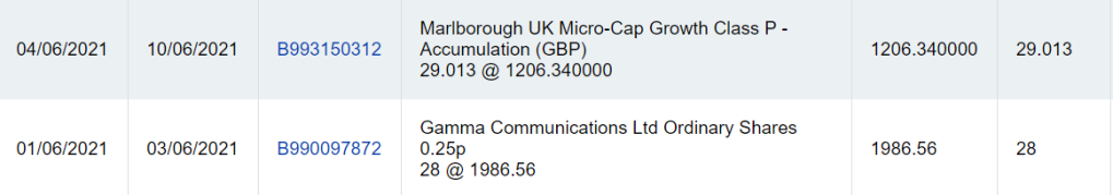 Purchase of Gamma Communications shares